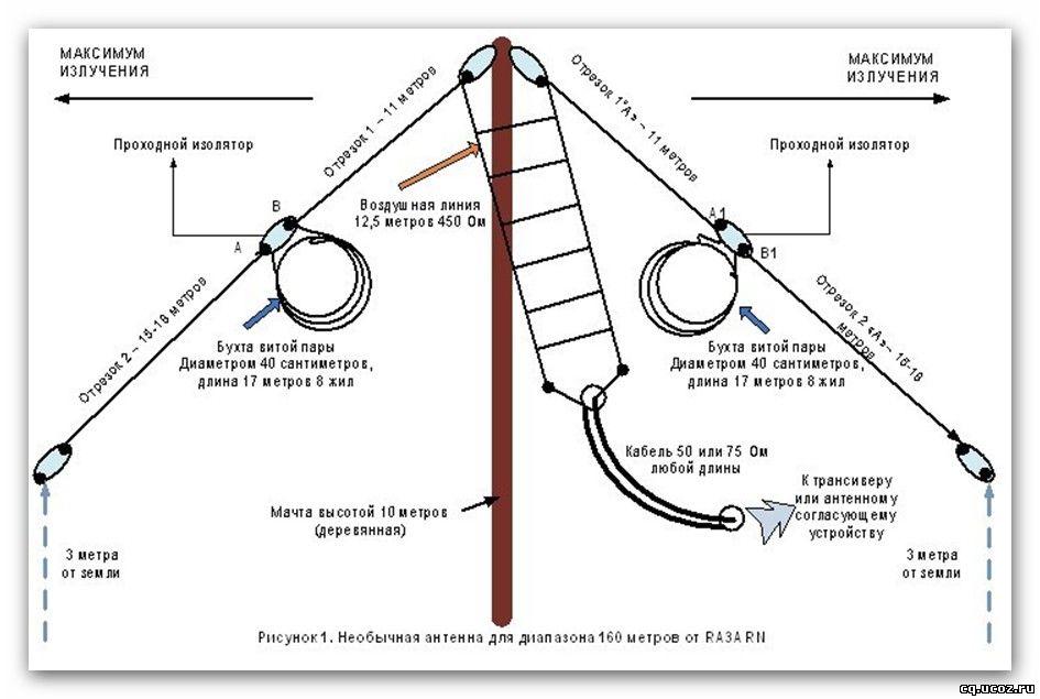 RadioLampNET  радиоэлектронные схемы на лампах и